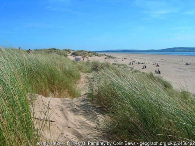 Dunes at Pembrey Looking back towards the lifeguards' hut at the main path onto the beach.