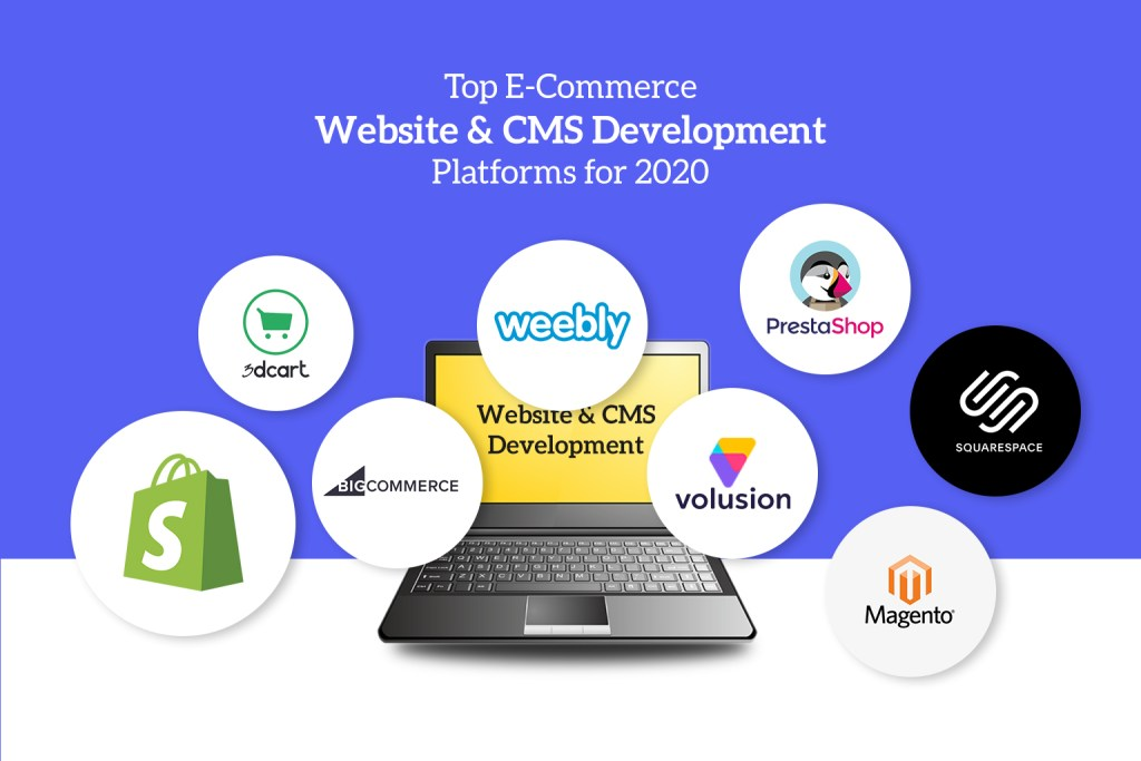top ecommerce website & CMS development platforms