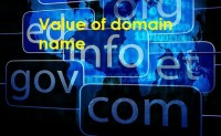 domain name price