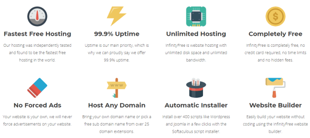 Free web hosting features