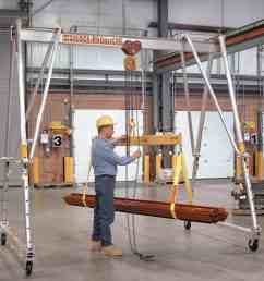 material handling equipment application using wallace model a2t10 a10ac 1 ton aluminum tri adjustable [ 2828 x 2242 Pixel ]