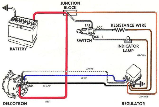 pontiac alternator wiring diagram  wiring diagrams page god
