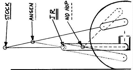 Et øjeblik i livet af rytteren: 4 Link suspension geometry