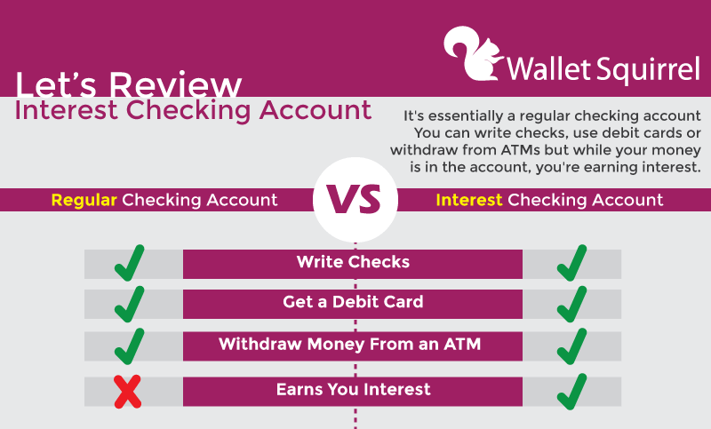 Interest Checking Account