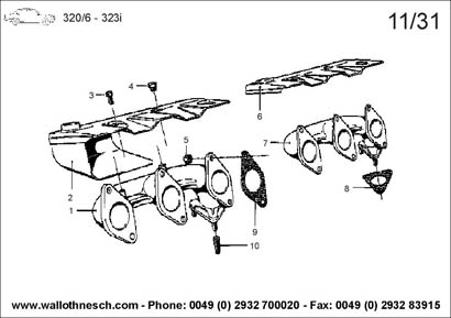 1963 Corvette Engine Options 1971 Corvette Engine Options