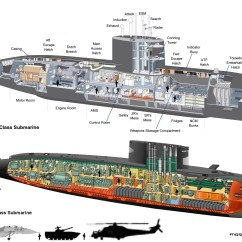 Parts Of A Submarine Diagram Nissan Frontier Wiring 2000 Cutaway Drawings Wallpaper 2000x1500