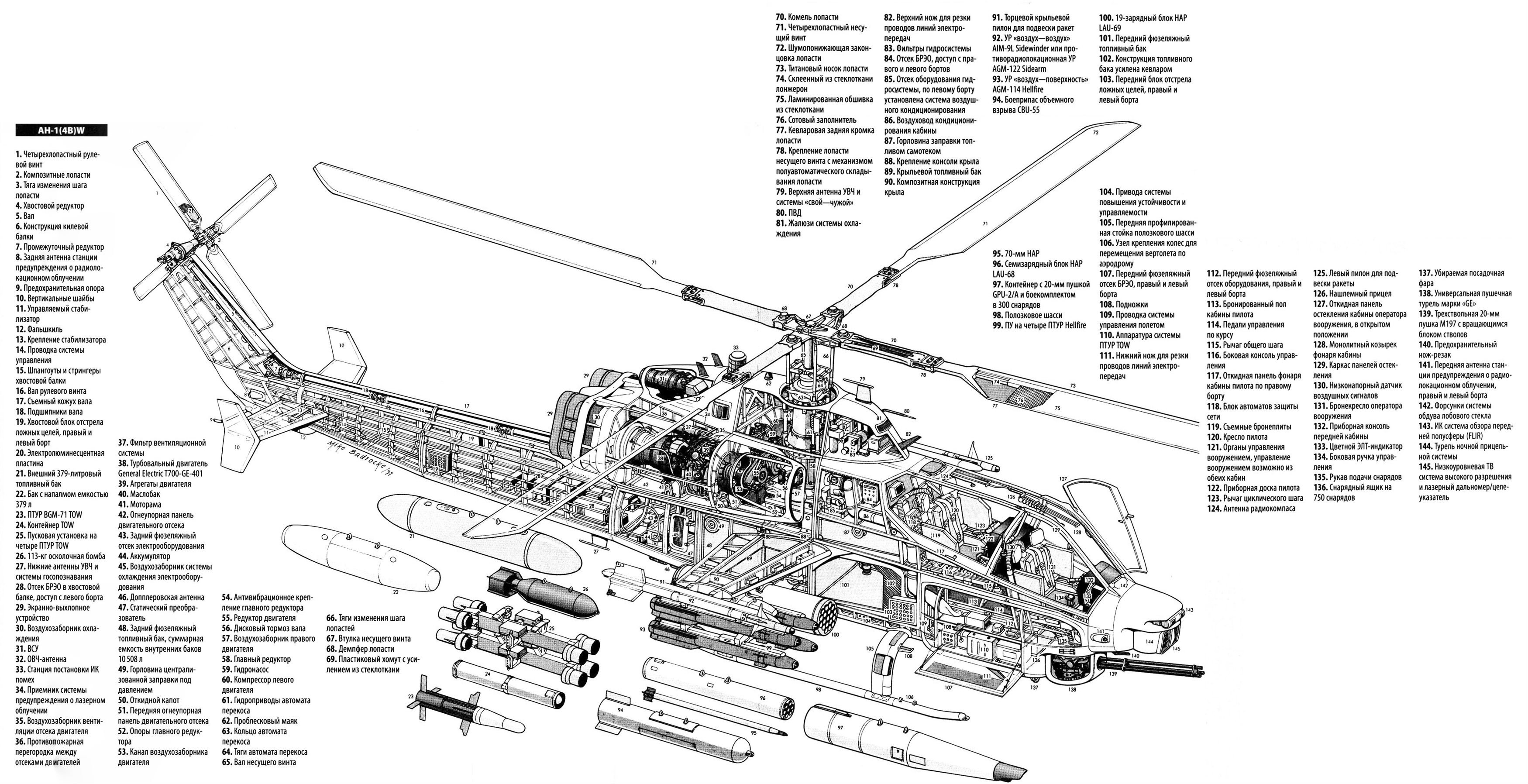 Ah 1w Super Cobra Helicopter Military Weapon