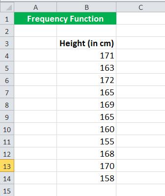 Пример функции FREQUENCy 1