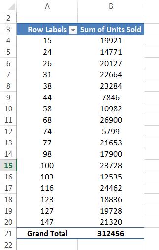 Пример распределения частот 1-3