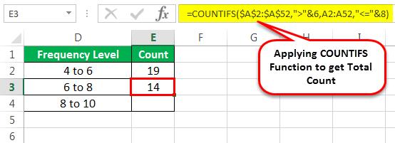 Пример распределения частот 2-3