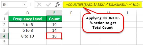 Пример распределения частот 2-4