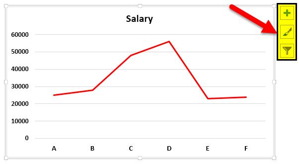 Параметры линейного графика