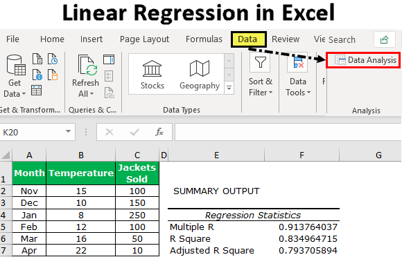Linear Regression in Excel | How to do Linear Regression Excel Analysis?