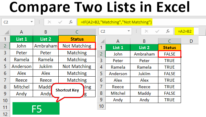 How to Compare Two Lists in Excel? (using Top 6 Methods)