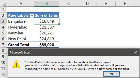 Недействительное имя поля сводной таблицы Пример 1-3