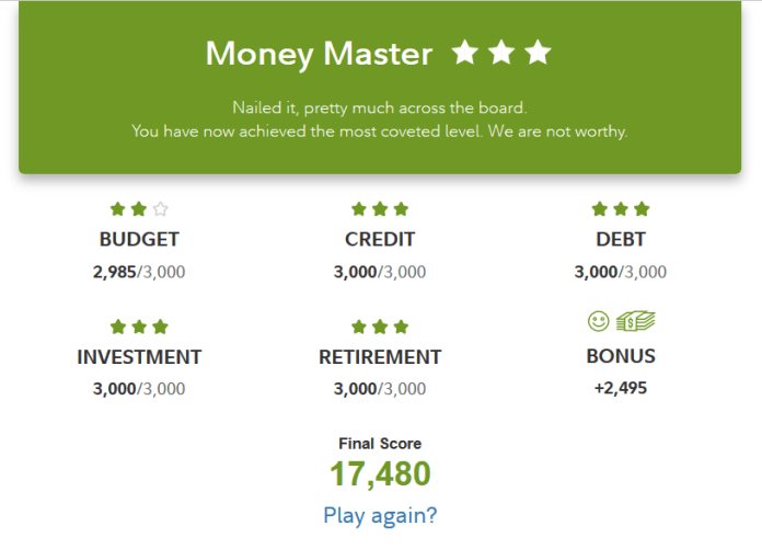 Have Fun Learning About Personal Finance By Playing Fidelity's New