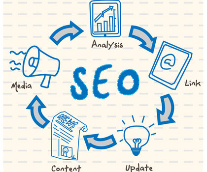 What to Consider When Looking for SEO Services