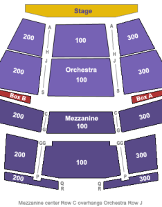 Click the map below to see  view of stage from any seating section also mainstage walnut street theatre philadelphia pa rh walnutstreettheatre