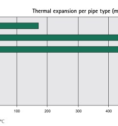 steel pipe thermal expansion [ 2260 x 1140 Pixel ]