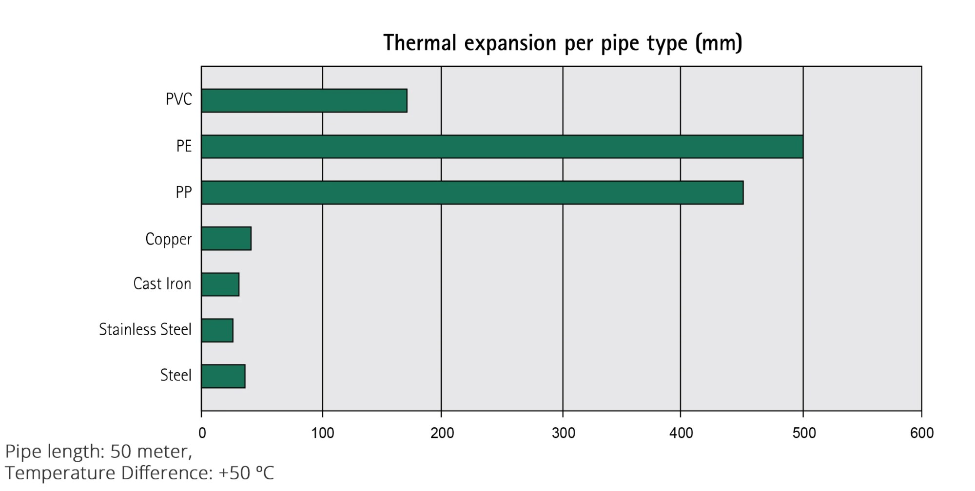 hight resolution of steel pipe thermal expansion