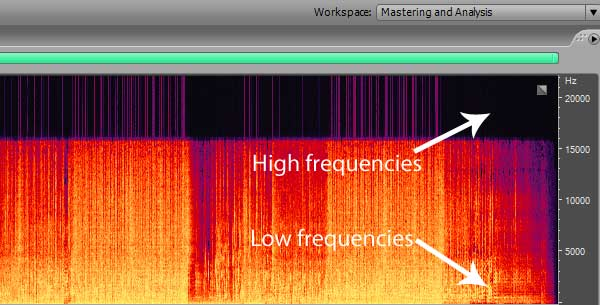 Very High Frequency Sound Mp3 Download - sevenmacro