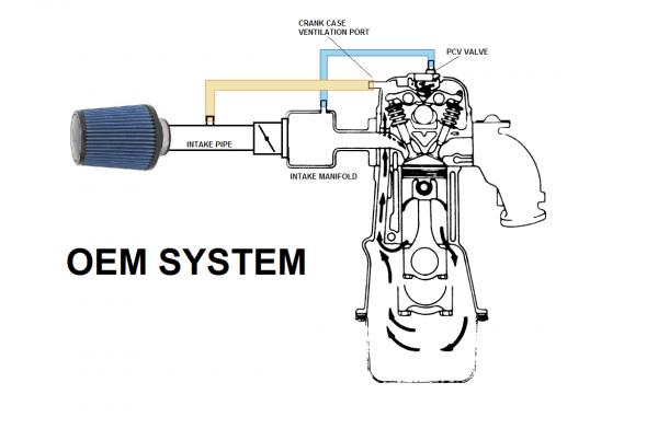 Radium Engineering Catch Can