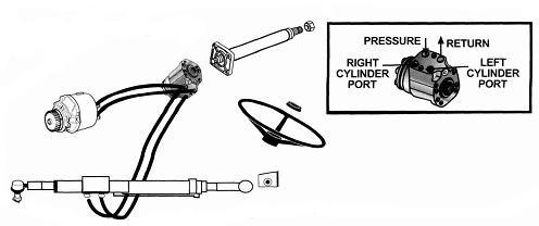 UF00012 Power Steering Kit