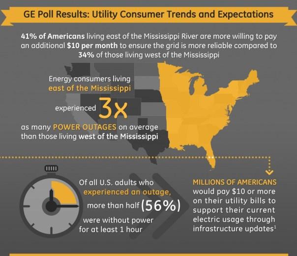 Grid Survey Infographic-04