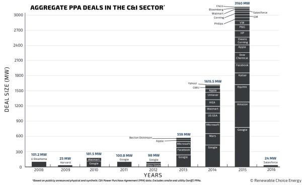 PPA-chart-1.19.16 copy