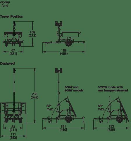 Simple Remote Control Rf Circuits RF Module Circuit Wiring