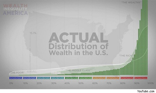 Wealth Inequality ~ Photo by Peter Stevens @flickr