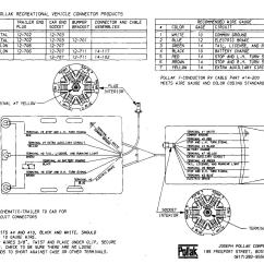 7 Round Pin Trailer Wiring Diagram Phase Tin Pole Flat Get Free Image About