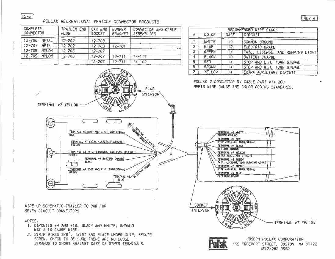 rv style plug wiring diagram freightliner 30 amp free engine image for user