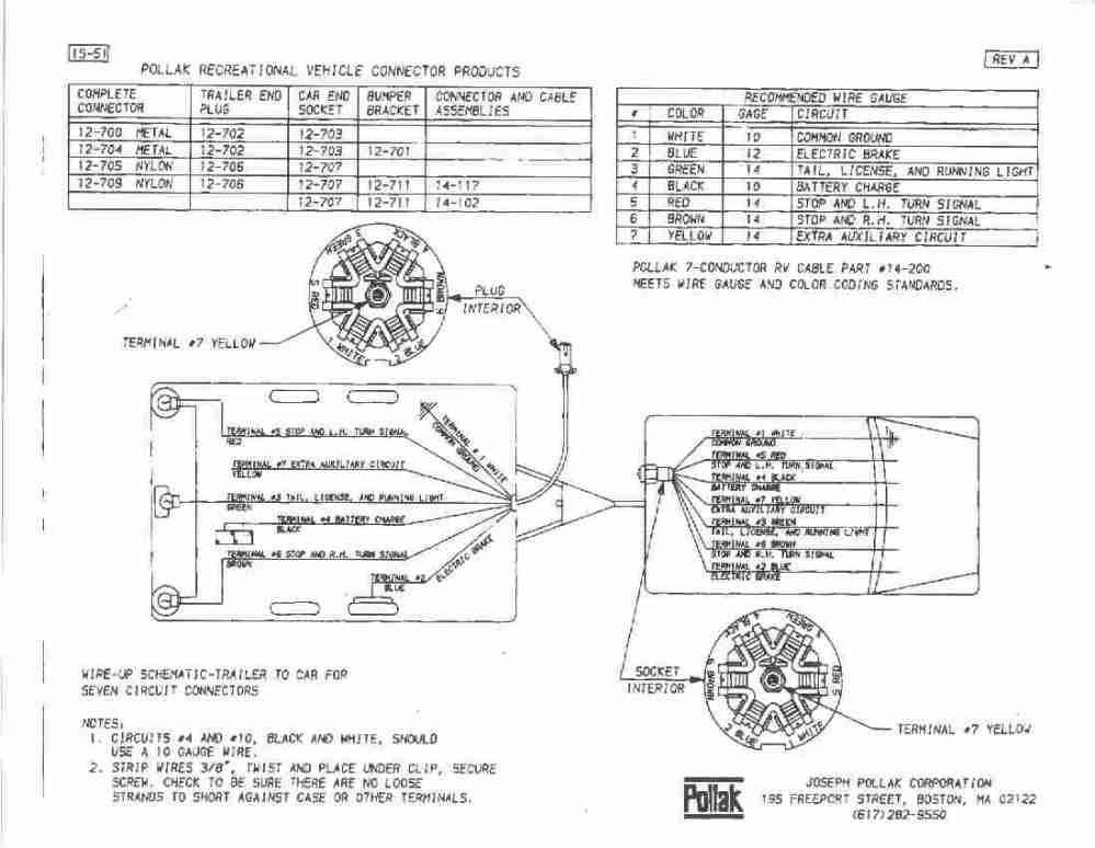 medium resolution of pollack plug diagram jpg59 5 kb rv trailer plug wiring