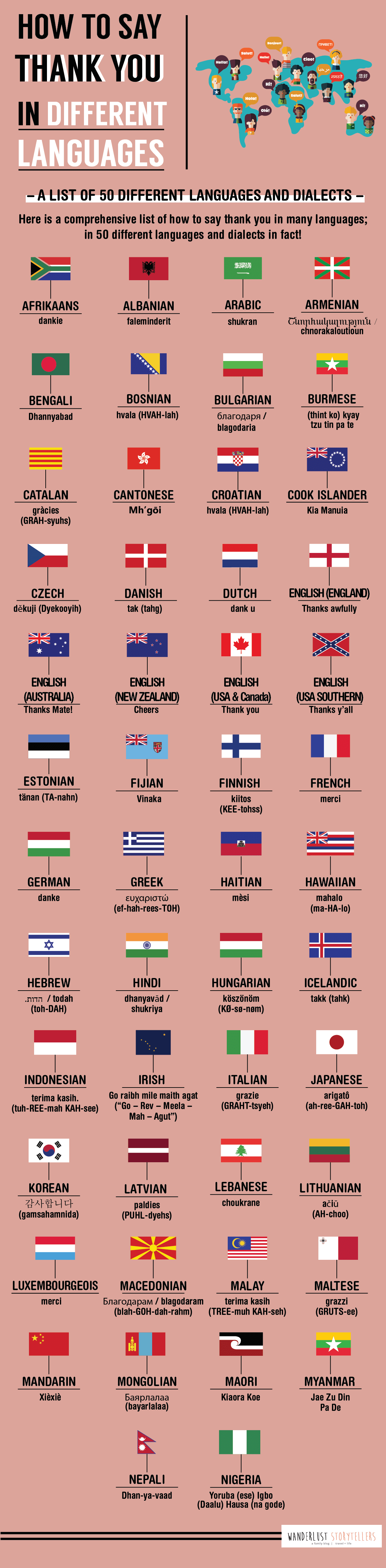 How To Say Thank You In 65 Different Languages