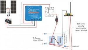 Camper Solar Panel Wiring Diagram  2007 Keystone