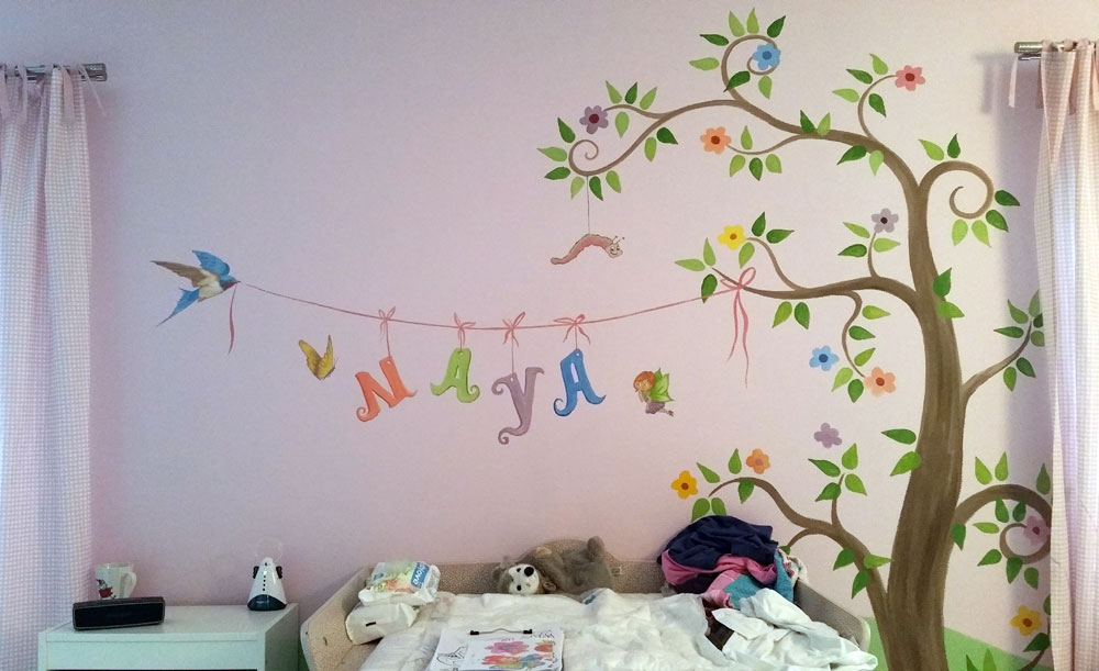Kinderzimmer Wandgestaltung Baum Selber Malen