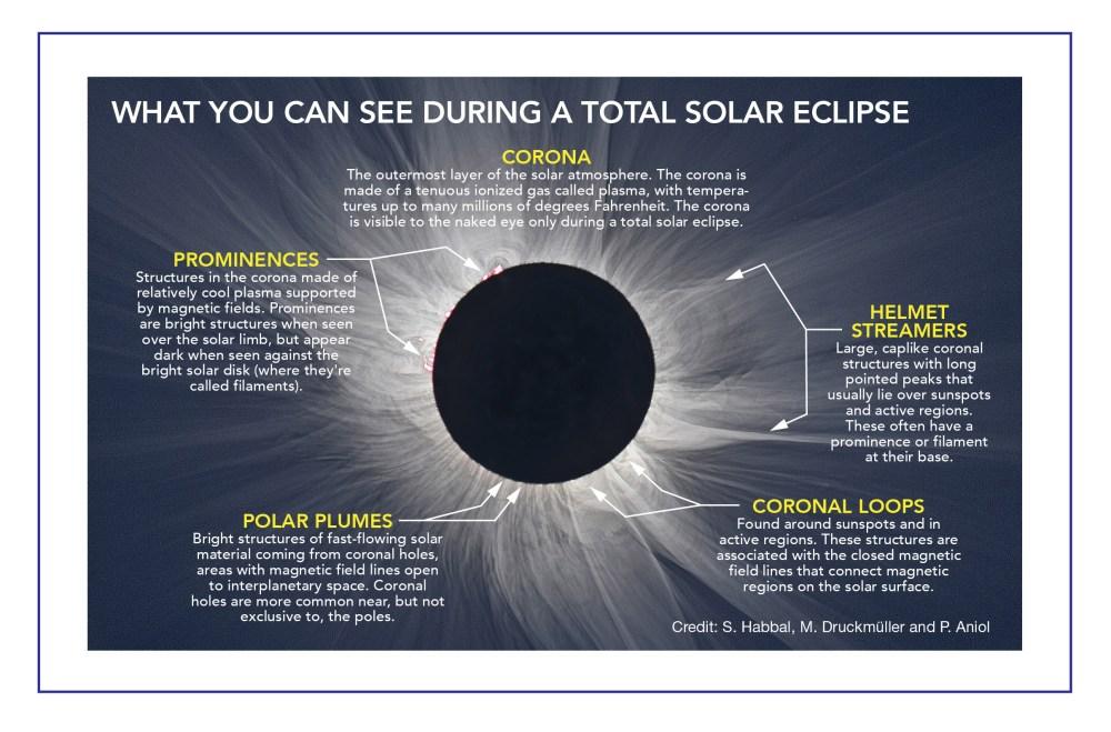 medium resolution of Area schools plan for Solar Eclipse 2017