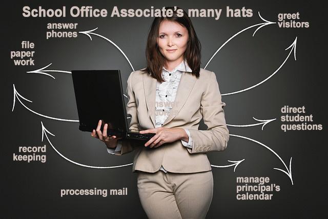 Office associate