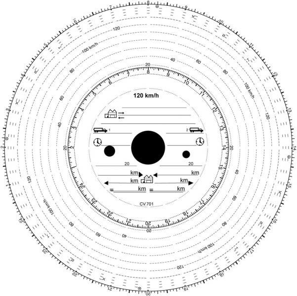 CV701UN Tachograph Charts
