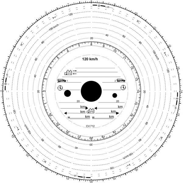 CV712UN Tachograph Charts