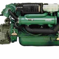 Mercruiser 260 Alternator Wiring Diagram For Ac Unit Thermostat Volvo Penta Kad 43 Diagrams ~ Odicis