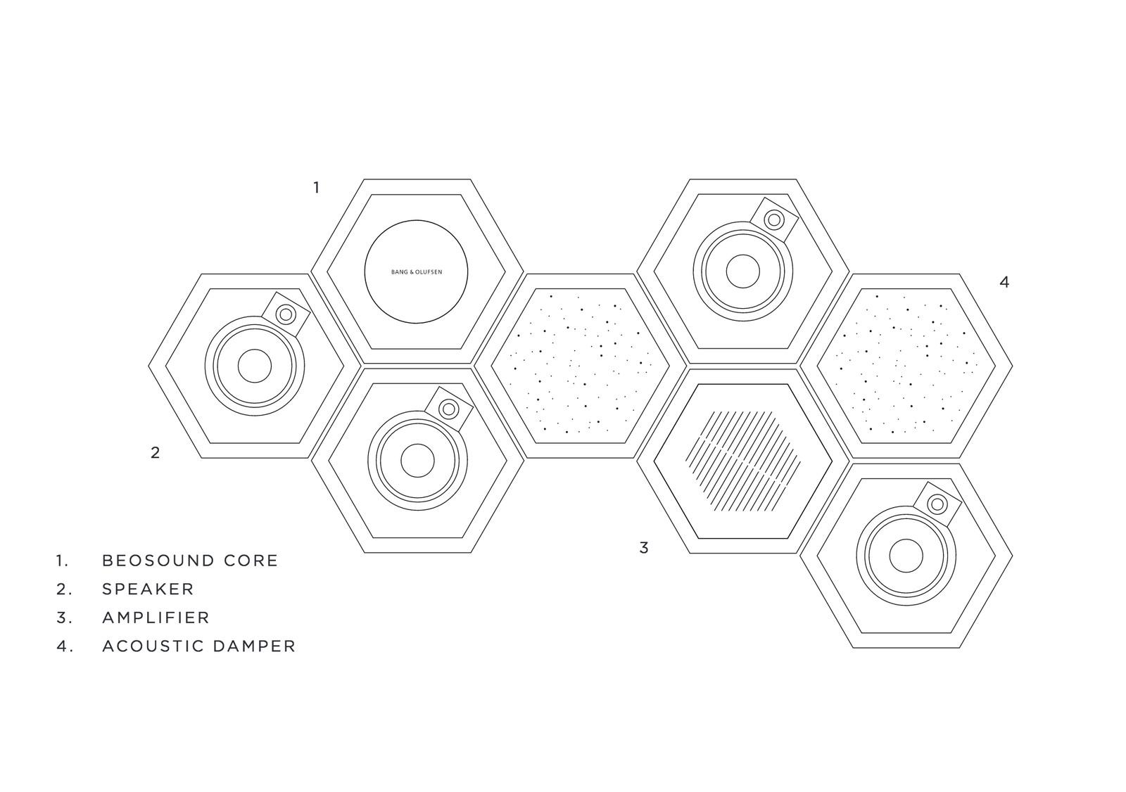 BeoSound Shape: Bang & Olufsen introduceert slimme