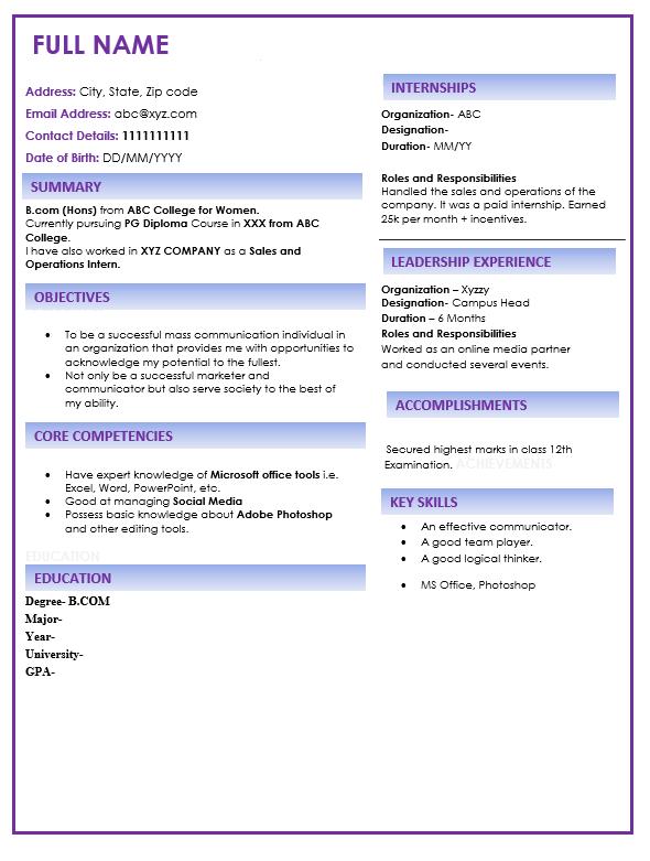 CV for undergraduate Sample