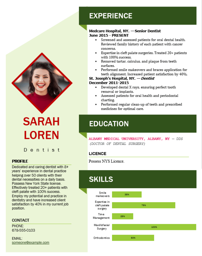 dental surgeon resume