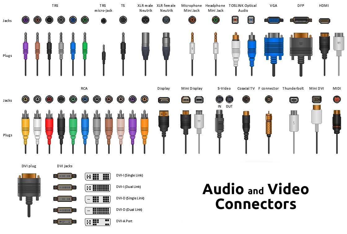 cat6 network cable wiring diagram residential home diagrams kábelek és átalakítók – wantech