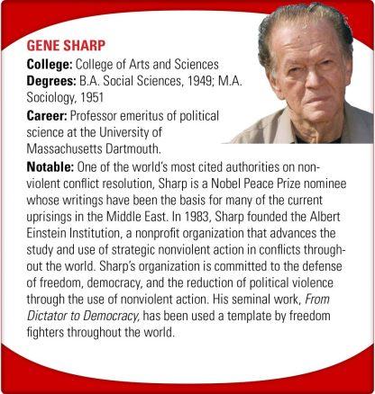 Gene Sharp
