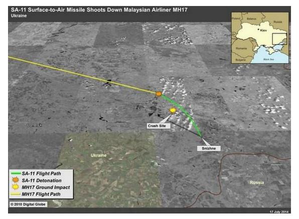 amerikaans bewijs MH17
