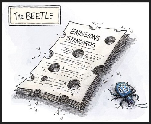 beetle emissies