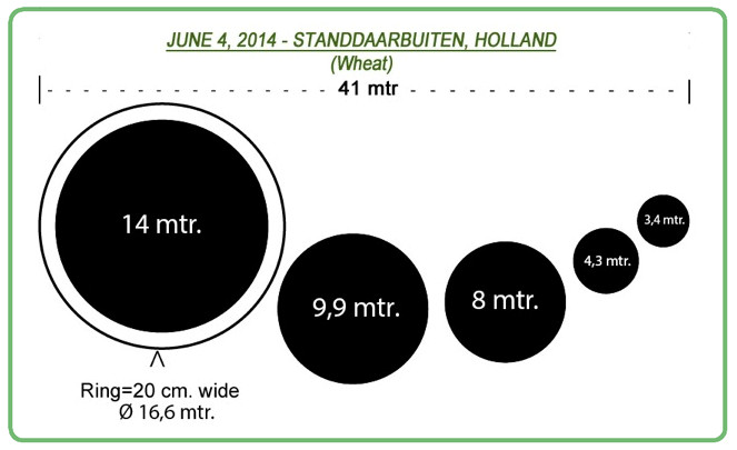 grascirkel RvdB 3 4 juni 2014